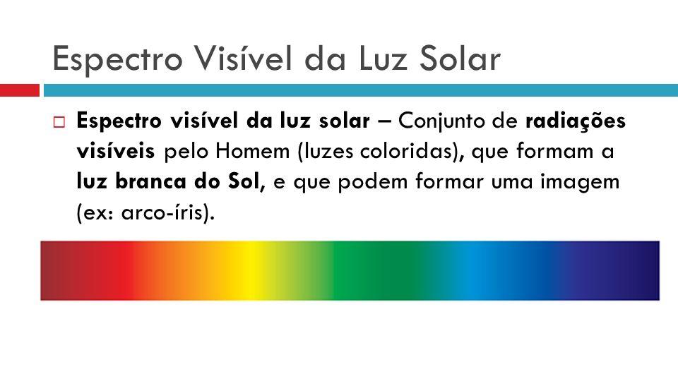 Espectro visível da luz solar – Conjunto de radiações visíveis pelo Homem (luzes coloridas), que formam a luz branca do Sol, e que podem formar uma imagem (ex: arco-íris).