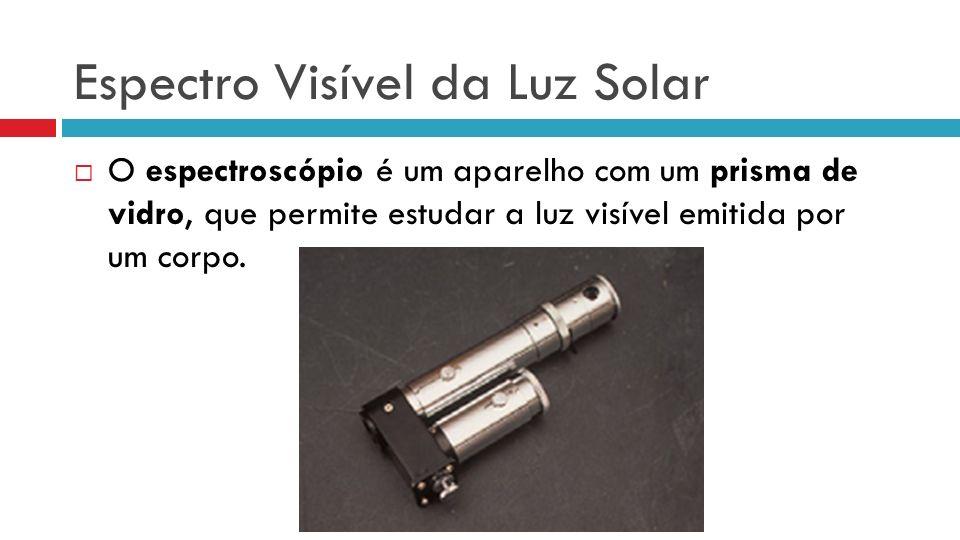 Espectro Visível da Luz Solar O espectroscópio é um aparelho com um prisma de vidro, que permite estudar a luz visível emitida por um corpo.