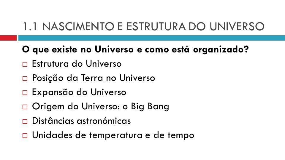1.1 NASCIMENTO E ESTRUTURA DO UNIVERSO O que existe no Universo e como está organizado? Estrutura do Universo Posição da Terra no Universo Expansão do