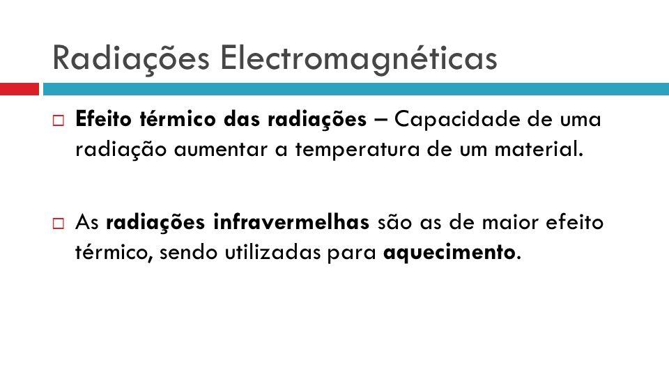 Radiações Electromagnéticas Efeito térmico das radiações – Capacidade de uma radiação aumentar a temperatura de um material. As radiações infravermelh