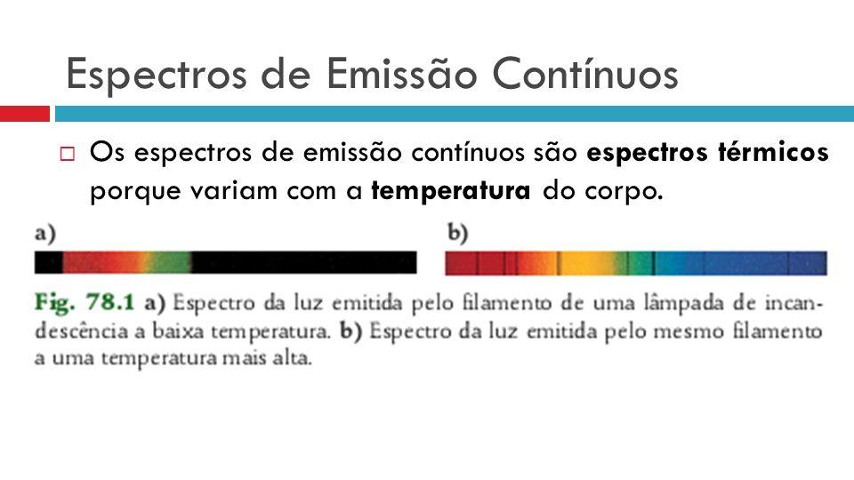Espectros de Emissão Contínuos Os espectros de emissão contínuos são espectros térmicos porque variam com a temperatura do corpo.
