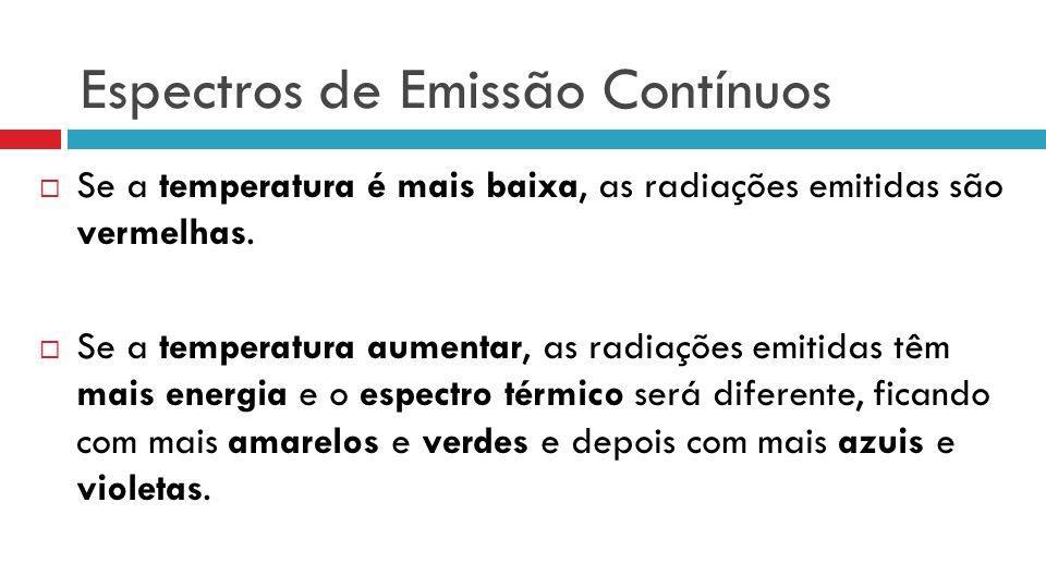 Espectros de Emissão Contínuos Se a temperatura é mais baixa, as radiações emitidas são vermelhas. Se a temperatura aumentar, as radiações emitidas tê