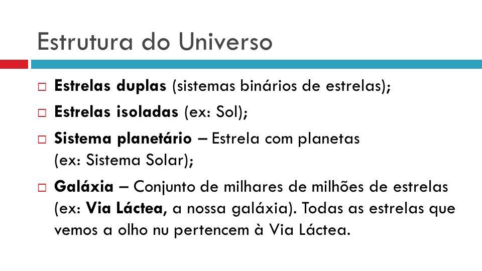 Estrutura do Universo Estrelas duplas (sistemas binários de estrelas); Estrelas isoladas (ex: Sol); Sistema planetário – Estrela com planetas (ex: Sistema Solar); Galáxia – Conjunto de milhares de milhões de estrelas (ex: Via Láctea, a nossa galáxia).