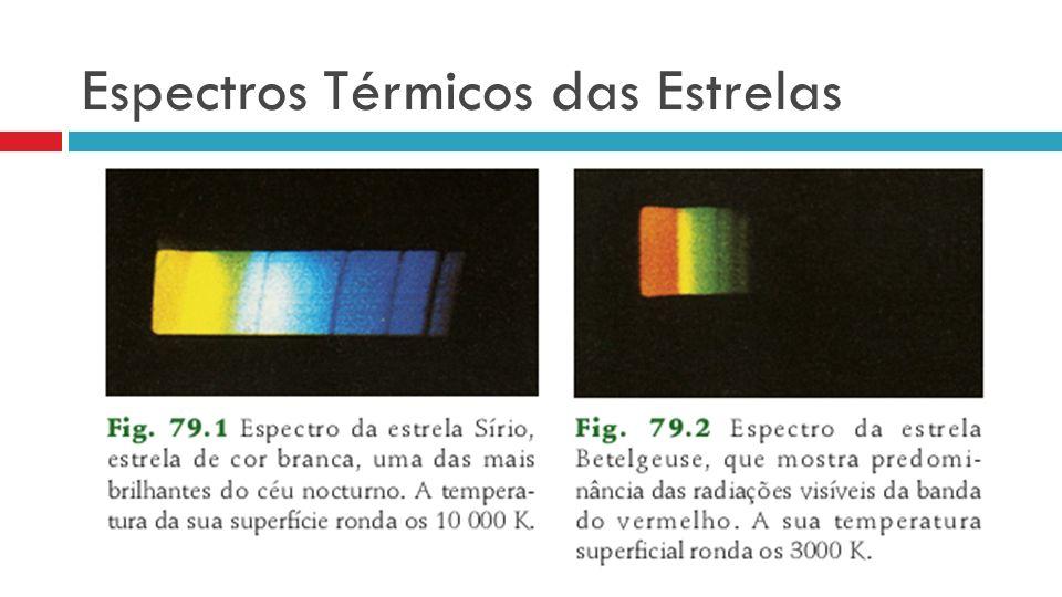 Espectros Térmicos das Estrelas