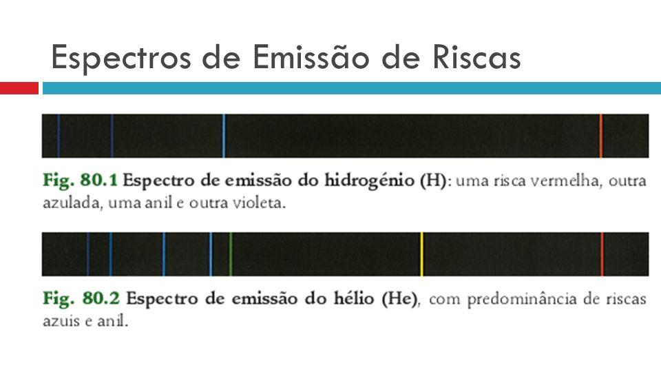 Espectros de Emissão de Riscas