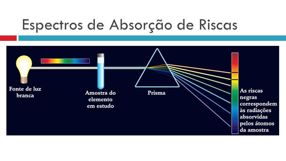 Espectros de Absorção de Riscas