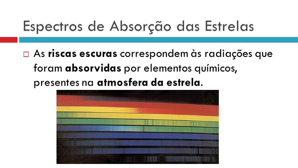 Espectros de Absorção das Estrelas As riscas escuras correspondem às radiações que foram absorvidas por elementos químicos, presentes na atmosfera da