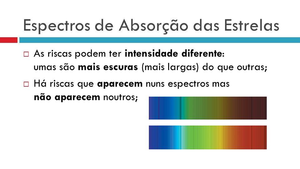 Espectros de Absorção das Estrelas As riscas podem ter intensidade diferente: umas são mais escuras (mais largas) do que outras; Há riscas que aparecem nuns espectros mas não aparecem noutros;