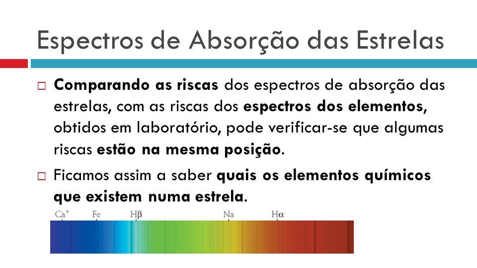 Espectros de Absorção das Estrelas Comparando as riscas dos espectros de absorção das estrelas, com as riscas dos espectros dos elementos, obtidos em laboratório, pode verificar-se que algumas riscas estão na mesma posição.
