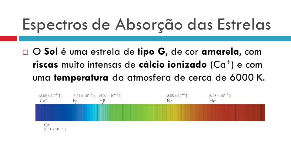 Espectros de Absorção das Estrelas O Sol é uma estrela de tipo G, de cor amarela, com riscas muito intensas de cálcio ionizado (Ca + ) e com uma tempe
