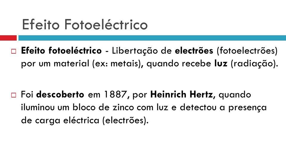 Efeito Fotoeléctrico Efeito fotoeléctrico - Libertação de electrões (fotoelectrões) por um material (ex: metais), quando recebe luz (radiação). Foi de