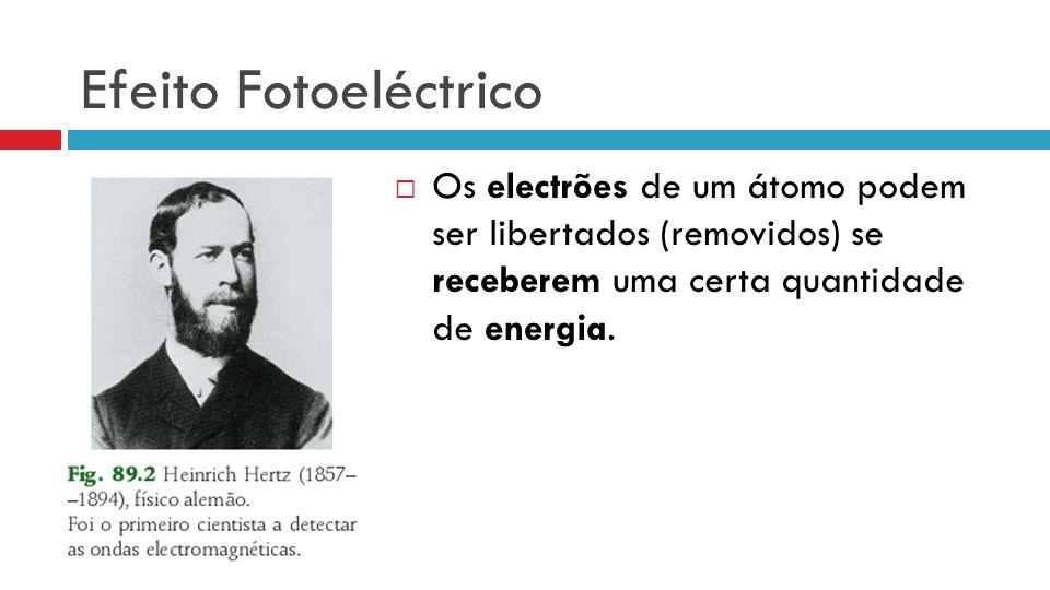 Efeito Fotoeléctrico Os electrões de um átomo podem ser libertados (removidos) se receberem uma certa quantidade de energia.