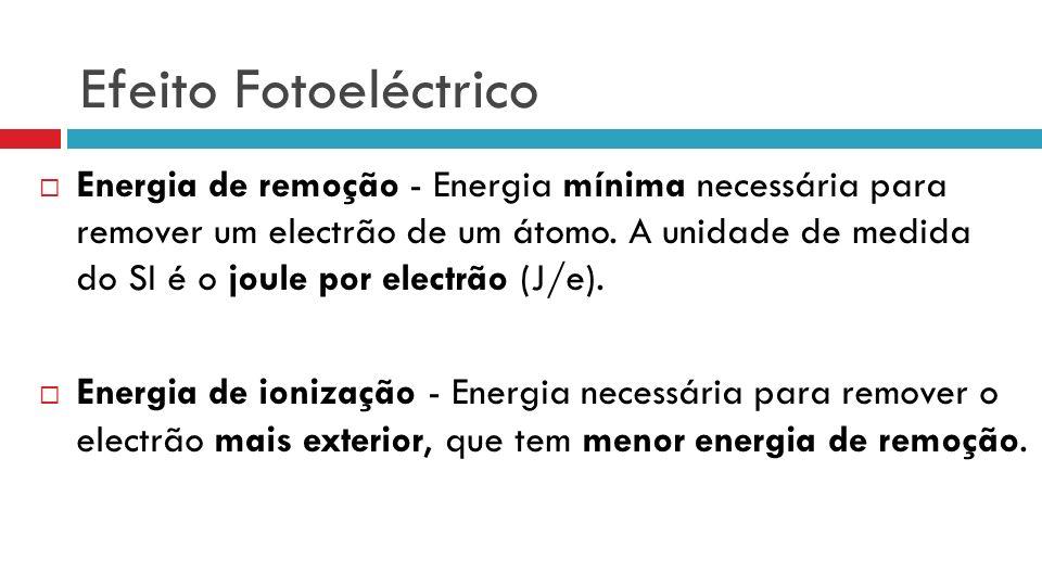 Efeito Fotoeléctrico Energia de remoção - Energia mínima necessária para remover um electrão de um átomo. A unidade de medida do SI é o joule por elec