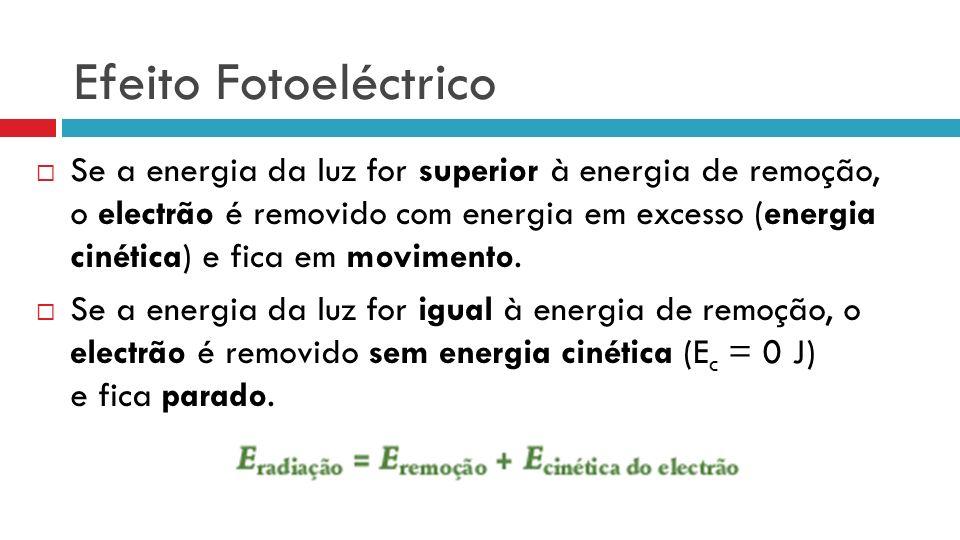 Efeito Fotoeléctrico Se a energia da luz for superior à energia de remoção, o electrão é removido com energia em excesso (energia cinética) e fica em movimento.