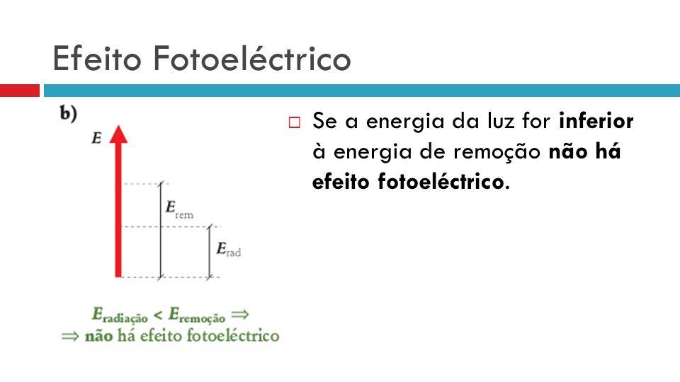 Se a energia da luz for inferior à energia de remoção não há efeito fotoeléctrico.