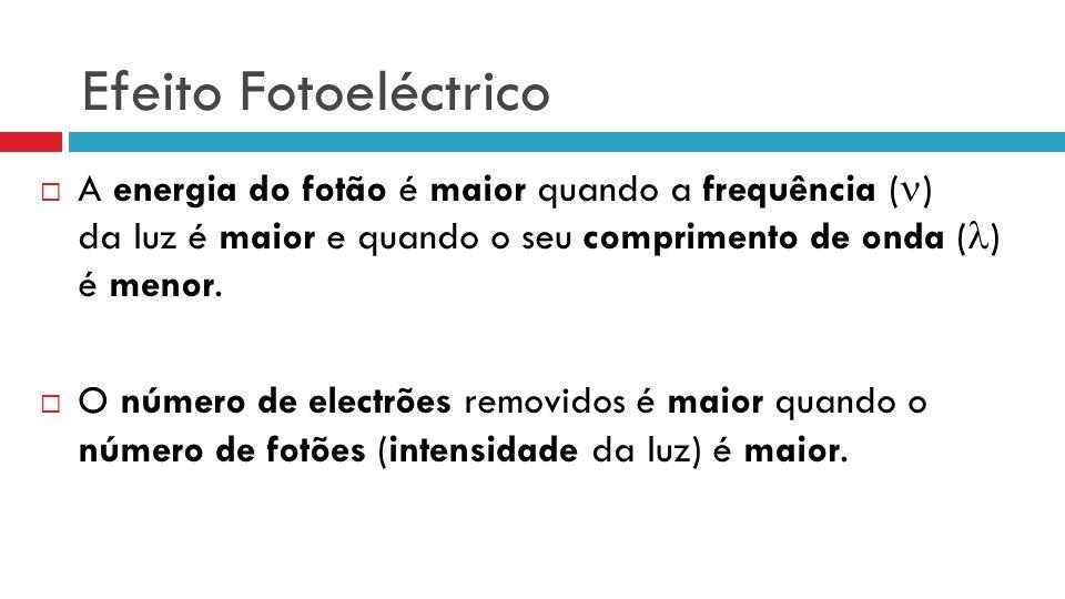 Efeito Fotoeléctrico A energia do fotão é maior quando a frequência ( ) da luz é maior e quando o seu comprimento de onda ( ) é menor. O número de ele