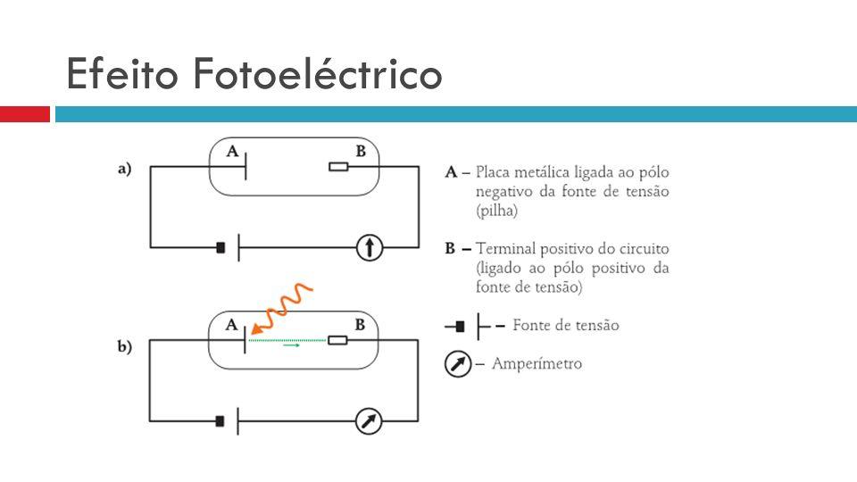 Efeito Fotoeléctrico