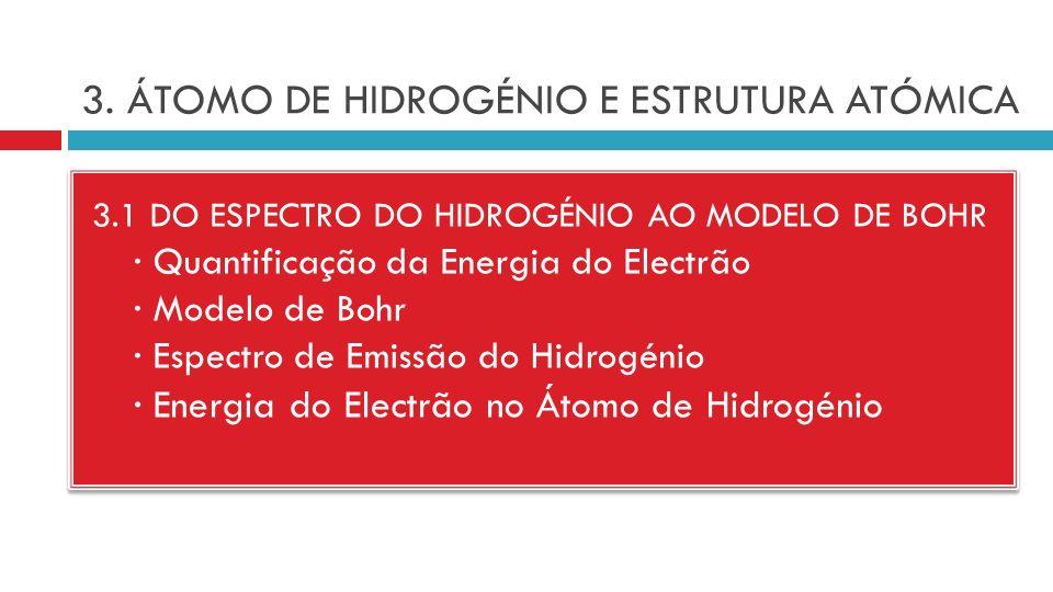 3. ÁTOMO DE HIDROGÉNIO E ESTRUTURA ATÓMICA 3.1 DO ESPECTRO DO HIDROGÉNIO AO MODELO DE BOHR · Quantificação da Energia do Electrão · Modelo de Bohr · E