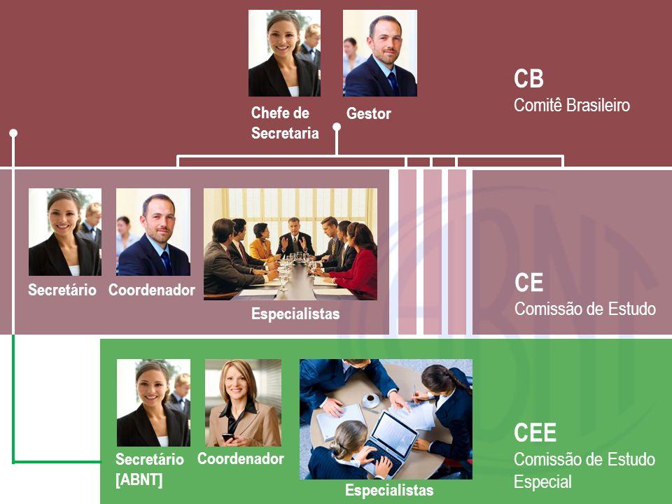 CB Comitê Brasileiro CE Comissão de Estudo CEE Comissão de Estudo Especial Gestor Chefe de Secretaria Coordenador Secretário Coordenador Secretário [A