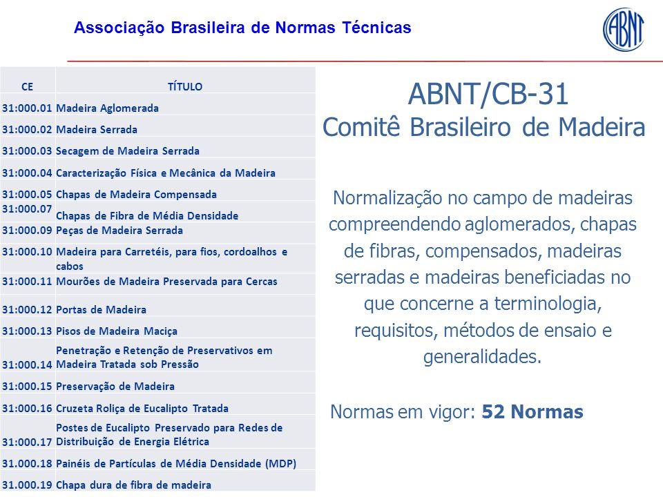 ABNT/CB-31 Comitê Brasileiro de Madeira Normalização no campo de madeiras compreendendo aglomerados, chapas de fibras, compensados, madeiras serradas