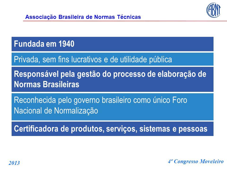 Fundada em 1940 Privada, sem fins lucrativos e de utilidade pública Responsável pela gestão do processo de elaboração de Normas Brasileiras Reconhecid