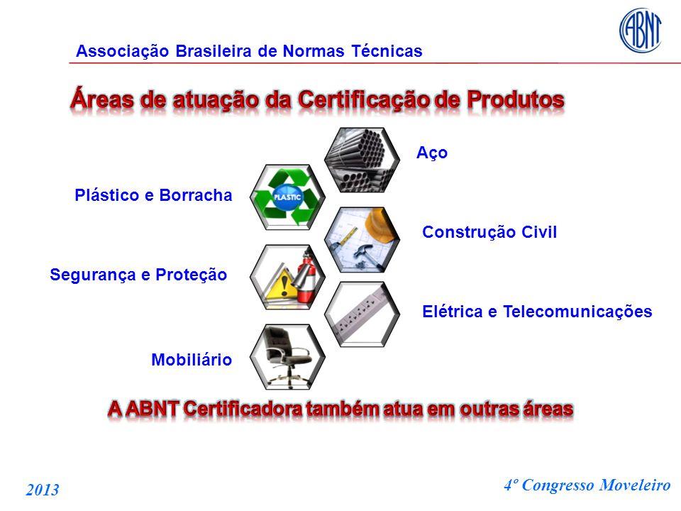 Aço Construção Civil Elétrica e Telecomunicações Plástico e Borracha Segurança e Proteção Mobiliário Associação Brasileira de Normas Técnicas 4º Congr