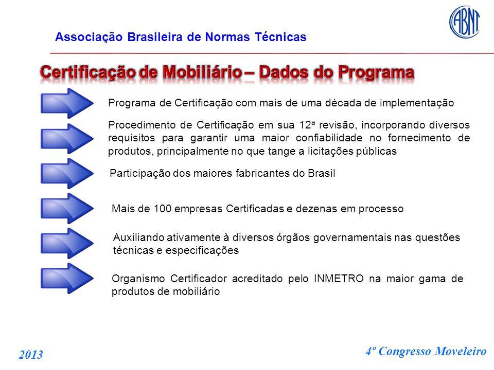 Programa de Certificação com mais de uma década de implementação Participação dos maiores fabricantes do Brasil Procedimento de Certificação em sua 12
