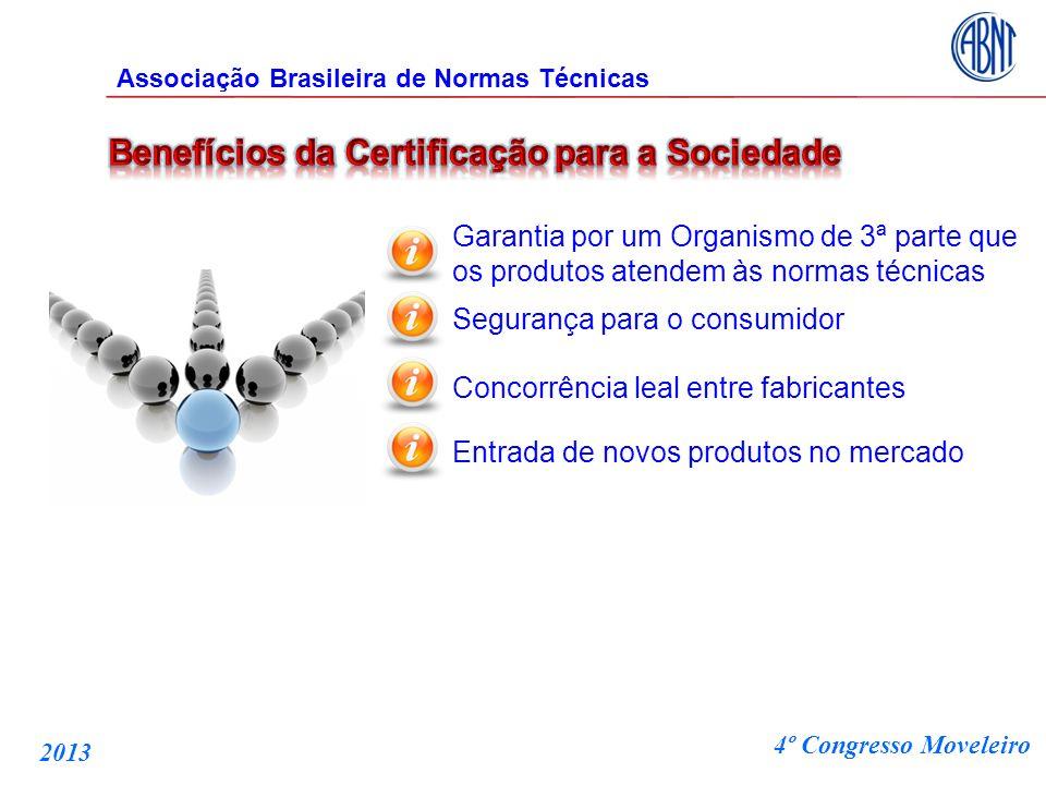 Garantia por um Organismo de 3ª parte que os produtos atendem às normas técnicas Concorrência leal entre fabricantes Entrada de novos produtos no merc