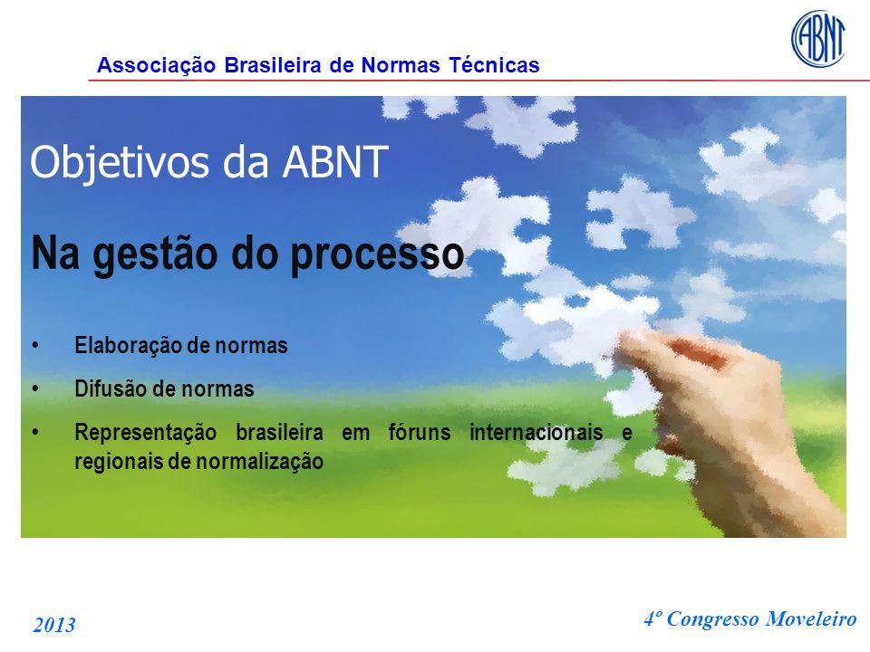 Objetivos da ABNT Na gestão do processo Elaboração de normas Difusão de normas Representação brasileira em fóruns internacionais e regionais de normal