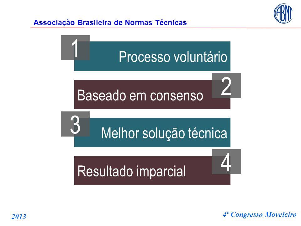 Processo voluntário Baseado em consenso Melhor solução técnica Resultado imparcial 1 3 4 2 Associação Brasileira de Normas Técnicas 4º Congresso Movel