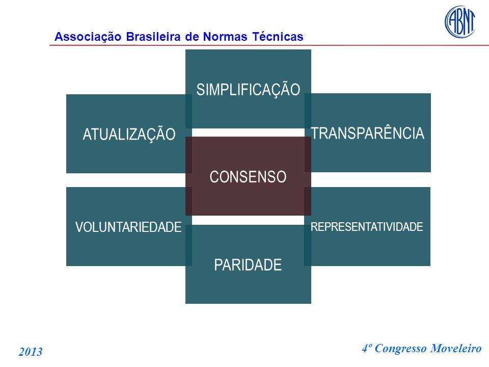 ATUALIZAÇÃO SIMPLIFICAÇÃO TRANSPARÊNCIA VOLUNTARIEDADE PARIDADE REPRESENTATIVIDADE CONSENSO Associação Brasileira de Normas Técnicas 4º Congresso Move