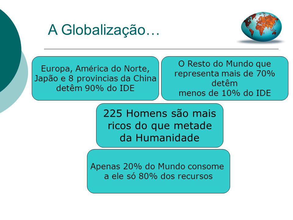 A Globalização… 1/3 da população mundial com menos de 2$ por dia 1.000 milhões de pessoas sem habita ç ão 1.200 milhões de pessoas sem á gua pot á vel