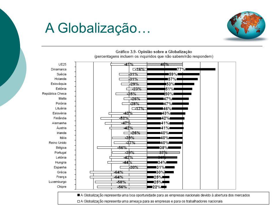 Depois disto, poderemos concluir que a Globalização é BOM ou MAU ?