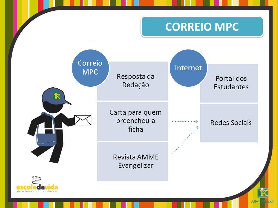 CORREIO MPC Resposta da Redação Carta para quem preencheu a ficha Revista AMME Evangelizar Correio MPC Portal dos Estudantes Redes Sociais Internet