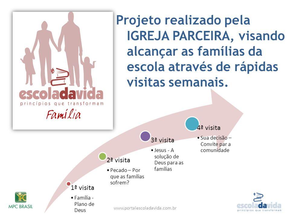 www.portalescoladavida.com.br Projeto realizado pela IGREJA PARCEIRA, visando alcançar as famílias da escola através de rápidas visitas semanais. 1ª v