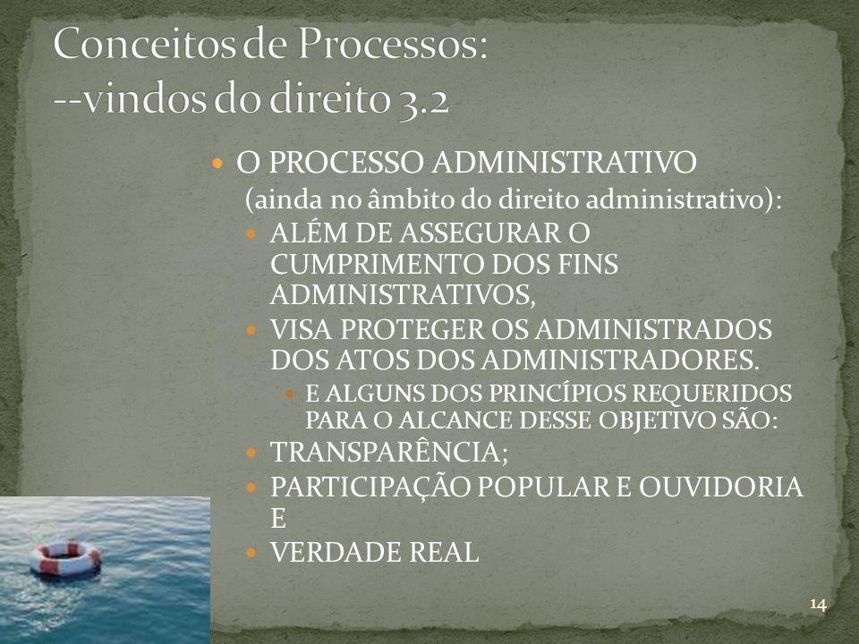 O PROCESSO ADMINISTRATIVO (ainda no âmbito do direito administrativo): ALÉM DE ASSEGURAR O CUMPRIMENTO DOS FINS ADMINISTRATIVOS, VISA PROTEGER OS ADMI