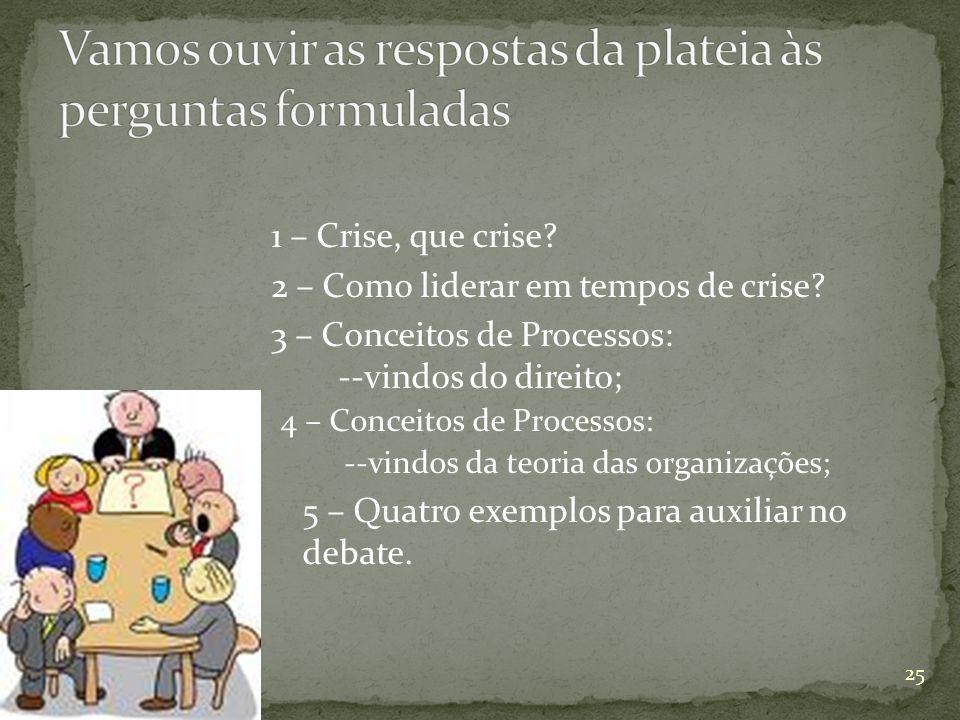 1 – Crise, que crise? 2 – Como liderar em tempos de crise? 3 – Conceitos de Processos: --vindos do direito; 4 – Conceitos de Processos: --vindos da te