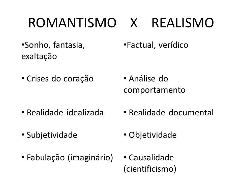 ROMANTISMO X REALISMO Sonho, fantasia, exaltação Crises do coração Realidade idealizada Subjetividade Fabulação (imaginário) Factual, verídico Análise