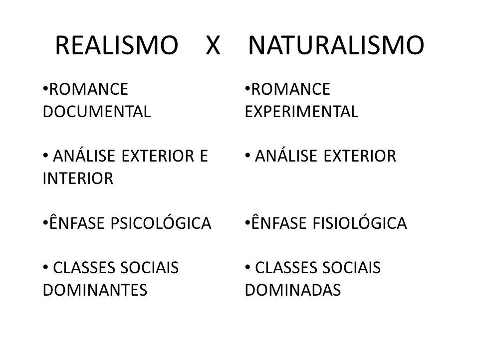 REALISMO X NATURALISMO ROMANCE DOCUMENTAL ANÁLISE EXTERIOR E INTERIOR ÊNFASE PSICOLÓGICA CLASSES SOCIAIS DOMINANTES ROMANCE EXPERIMENTAL ANÁLISE EXTER