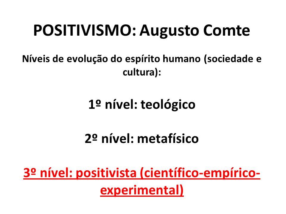 POSITIVISMO: Augusto Comte Níveis de evolução do espírito humano (sociedade e cultura): 1º nível: teológico 2º nível: metafísico 3º nível: positivista