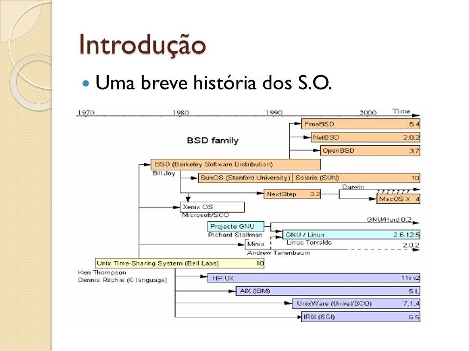 Configurando serviços Servidores de arquivos: samba Exercício: Agora cria-se a pasta servidor: # mkdir /home/servidor # cd /home/ # chmod 777 servidor/ E por fim: reiniciando o servidor # service samba restart