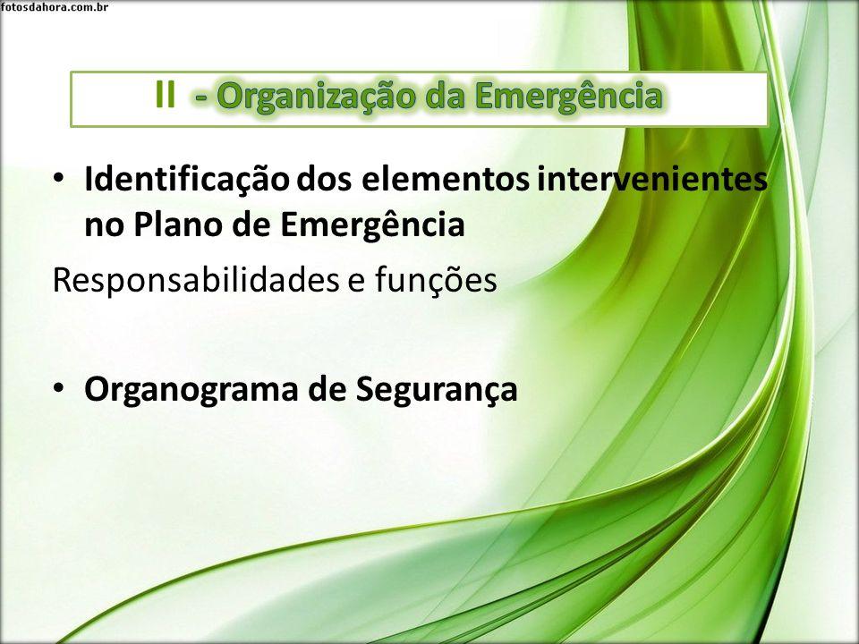 Esquema de Actuação Nível 1 Nível 2 Descrição exacta da emergência Localização exacta da emergência; A extensão da mesma; Existência de vítimas; Riscos envolventes; Meios disponíveis.