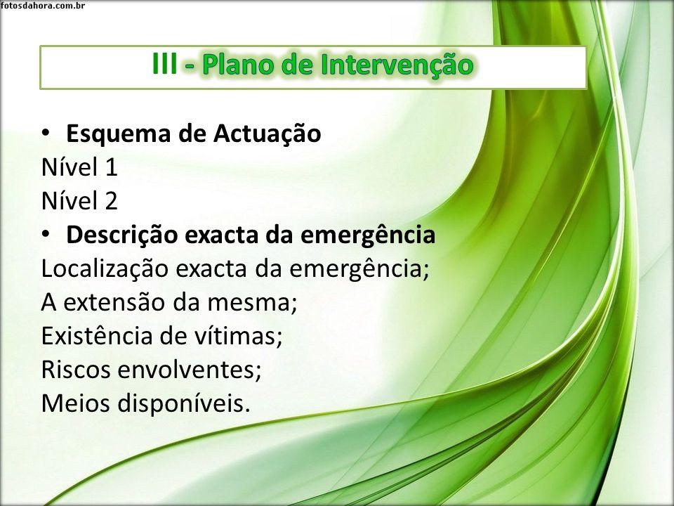 Esquema de Actuação Nível 1 Nível 2 Descrição exacta da emergência Localização exacta da emergência; A extensão da mesma; Existência de vítimas; Risco
