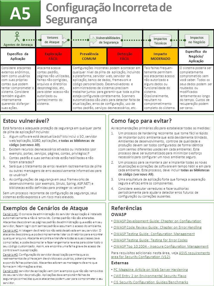 Específico da Aplicação Exploração FÁCIL Prevalência COMUM Detecção FÁCIL Impacto MODERADO Específico do Negócio/ Aplicação Considere atacantes extern