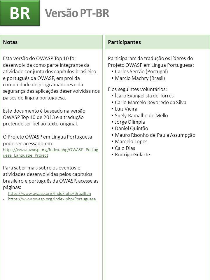 BR Versão PT-BR Notas Esta versão do OWASP Top 10 foi desenvolvida como parte integrante da atividade conjunta dos capítulos brasileiro e português da