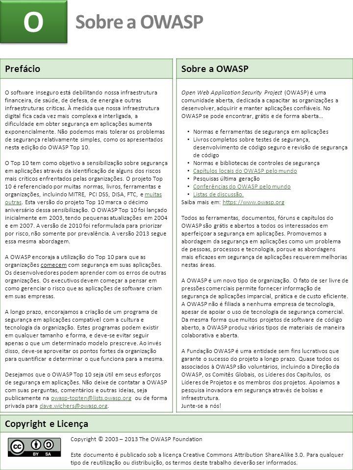 O O Sobre a OWASP Copyright e Licença Copyright © 2003 – 2013 The OWASP Foundation Este documento é publicado sob a licença Creative Commons Attributi