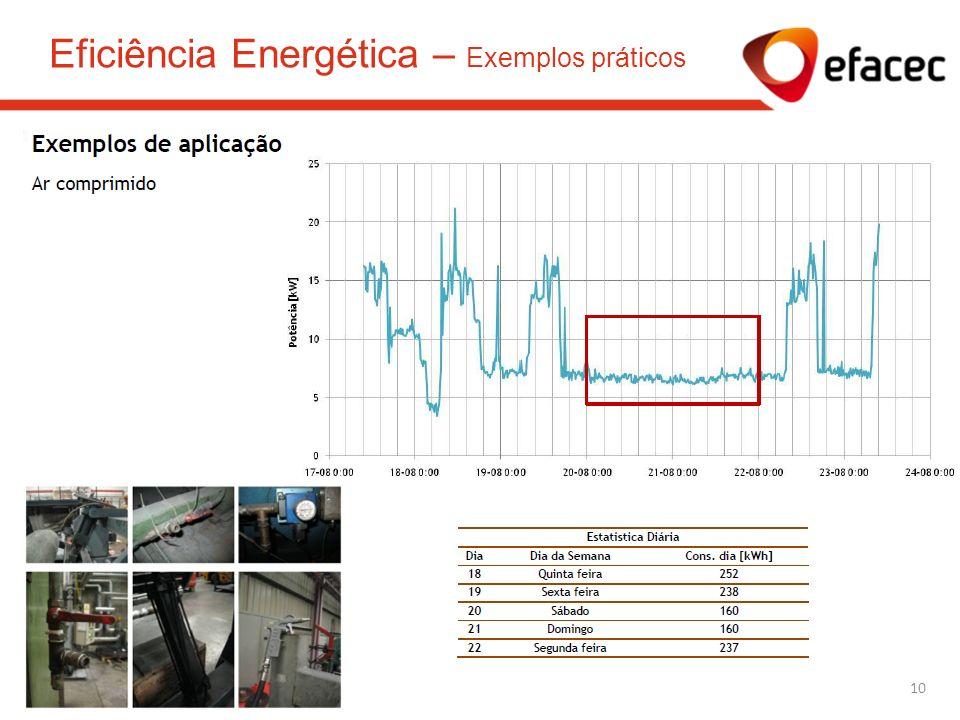 Eficiência Energética – Exemplos práticos 10