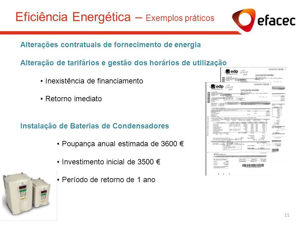 Alterações contratuais de fornecimento de energia Alteração de tarifários e gestão dos horários de utilização Inexistência de financiamento Retorno im