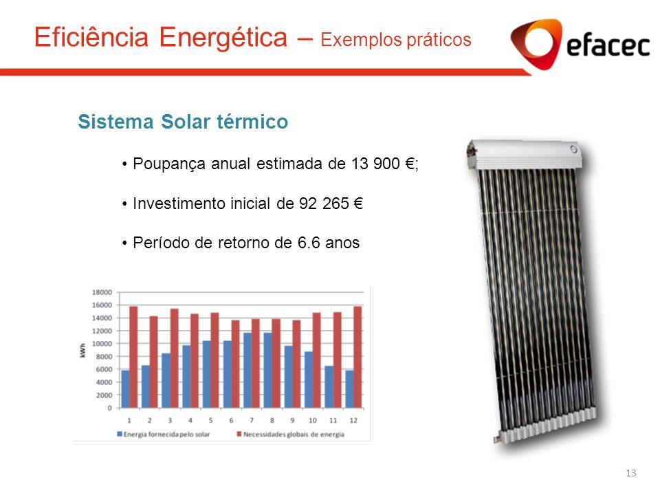 Sistema Solar térmico Poupança anual estimada de 13 900 ; Investimento inicial de 92 265 Período de retorno de 6.6 anos 13 Eficiência Energética – Exe