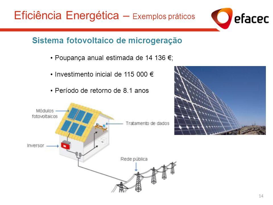 Sistema fotovoltaico de microgeração Poupança anual estimada de 14 136 ; Investimento inicial de 115 000 Período de retorno de 8.1 anos 14 Eficiência
